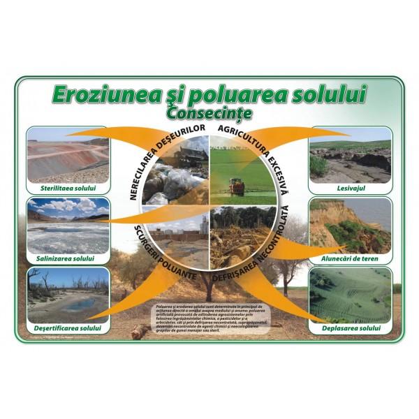 Eroziunea si poluarea solului. Consecinte