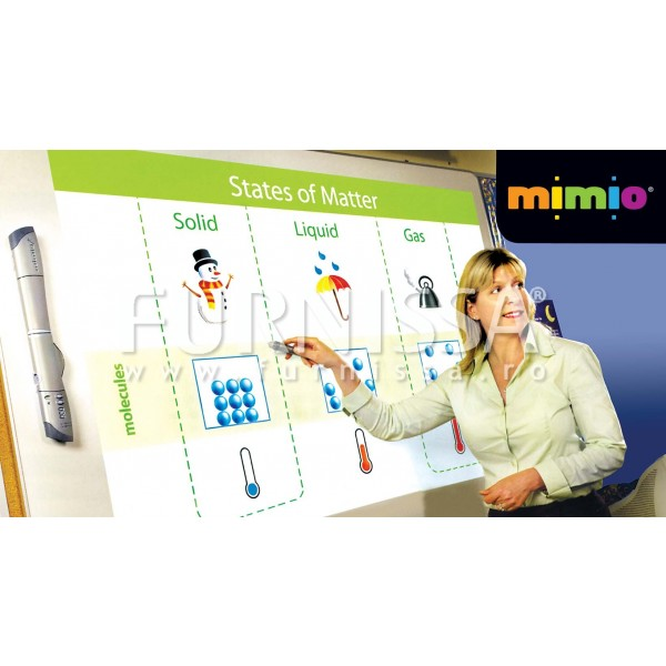 Tabla cu sistem mimio 13122